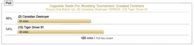 Cssgft-rd1day5-poll_large