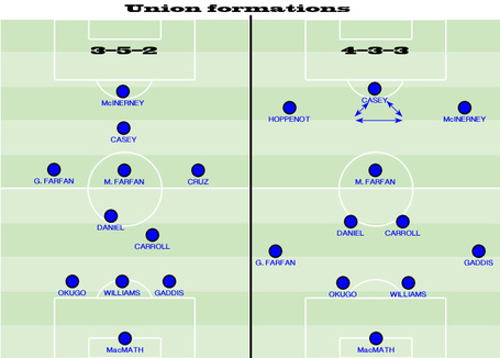 Union_formations_medium