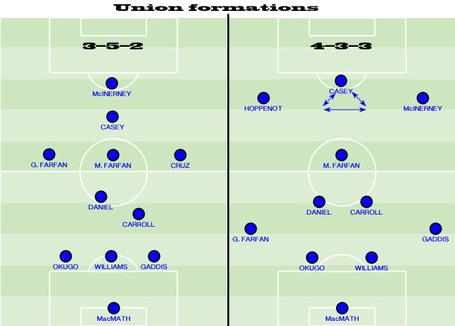 Union_formations_medium