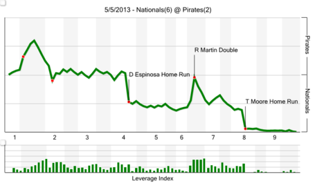Chart-12_medium