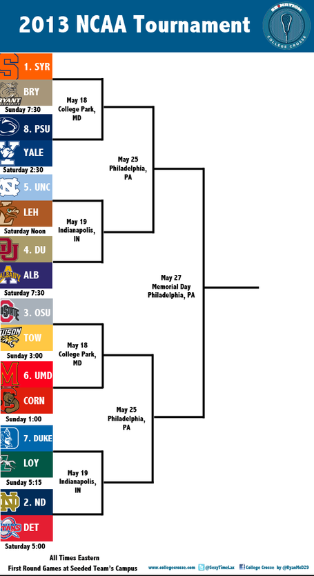 2013-ncaa-tournament-bracket_medium