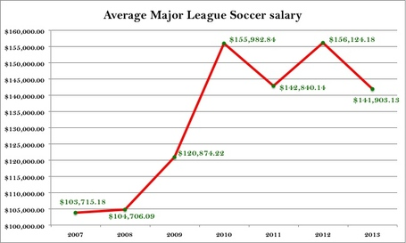 Average_salary_medium