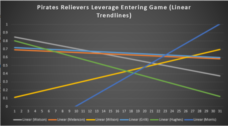 Trendlinesleverageentering_medium