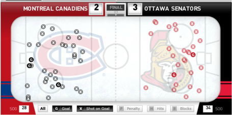 Sens-habs_game_4_medium