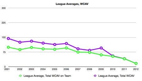 League_average_medium
