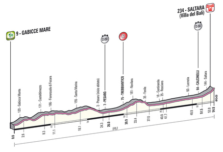 Stage8profile_medium