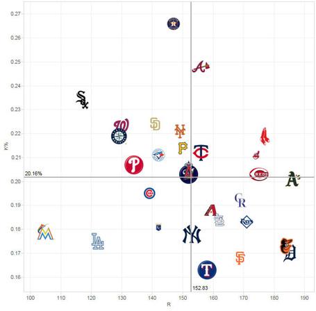 Team_stats_medium