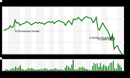 Chart-23_medium