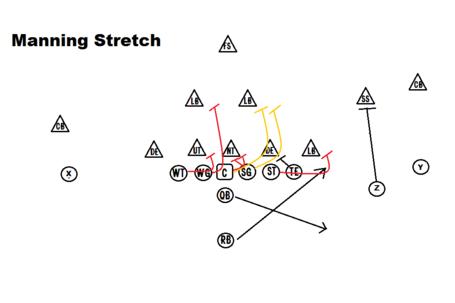 Manning_stretch_medium