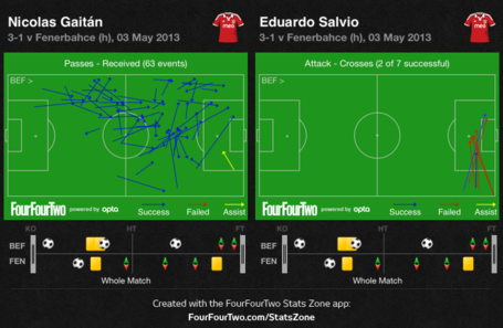 Gaitan_playmaker__salvio_winger_medium