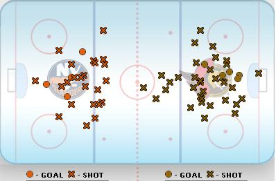 Sens-isles_shots_12-31_medium