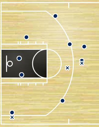 Curry-shot-chart-g1-q3