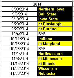 Iowa_2014_football_schedule_medium