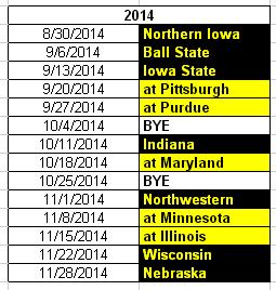 Iowa_2014_football_schedule_medium