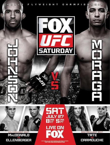 Ufc_on_fox_8_poster_medium