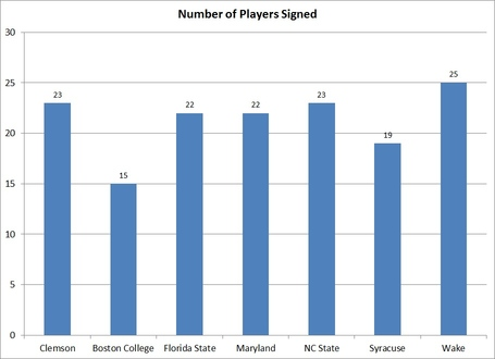 Players_signed_2013_medium