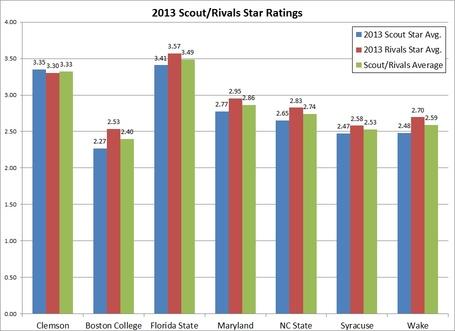 Star_rating_2013_medium