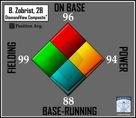 Batter-dvc2-rays-2b-zobrist_medium