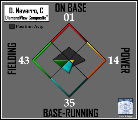 Batter-dvc2-rays-c-navarro_medium