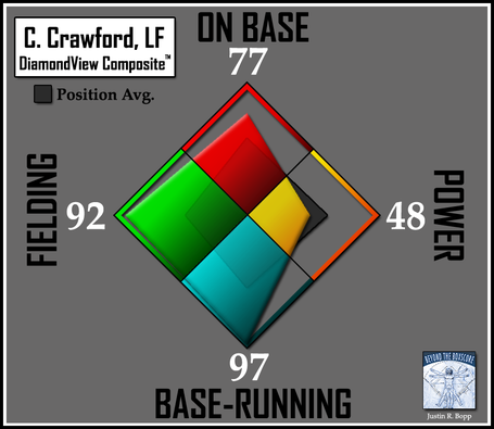 Batter-dvc2-rays-lf-crawford_medium