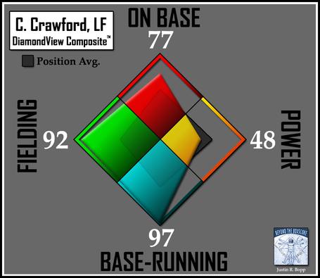 Batter-dvc2-rays-lf-crawford_medium