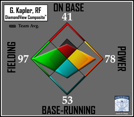 Batter-dvc2-rays-rf-kapler_medium