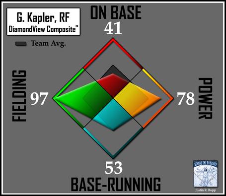 Batter-dvc2-rays-rf-kapler_medium