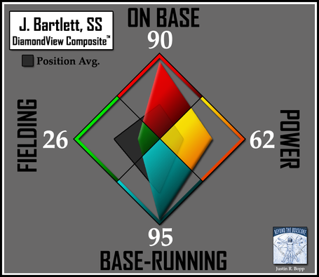 Batter-dvc2-rays-ss-bartlett_medium
