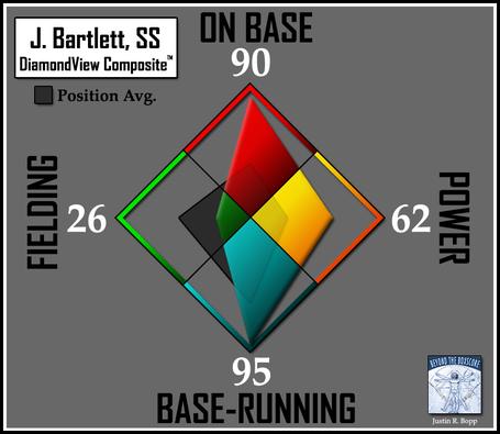 Batter-dvc2-rays-ss-bartlett_medium