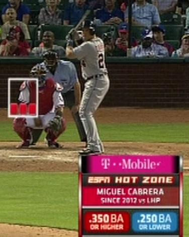 Cabrera_hot_zone_medium