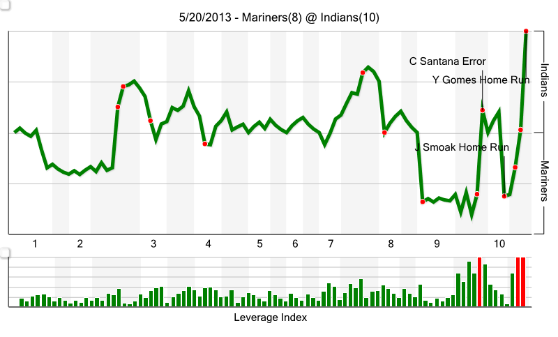 Chart__2_