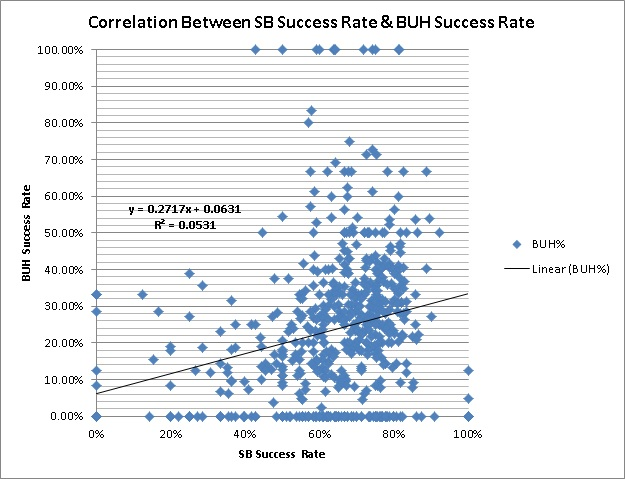 correlation between success in school and Student success at school is enhanced when a non-blaming relationship between home and school continuity between home and school relationships and.