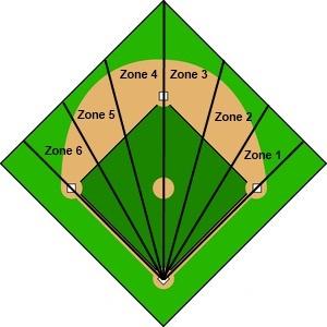 6_zones_infield3_medium