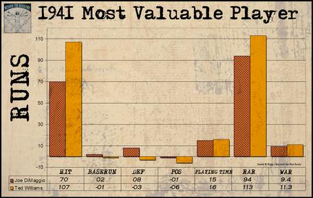 1941-mvp-values_medium