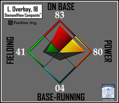 Batter-dvc2-bluejays-1b-overbay_medium