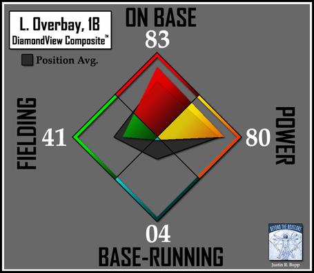 Batter-dvc2-bluejays-1b-overbay_medium