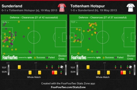 Safc_thfc_clearances_medium