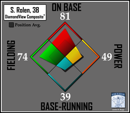 Batter-dvc2-bluejays-3b-rolen_medium