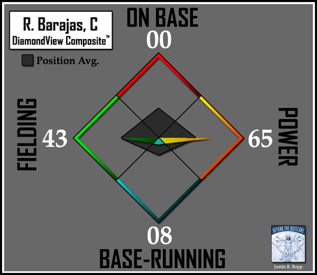 Batter-dvc2-bluejays-c-barajas_medium