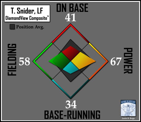 Batter-dvc2-bluejays-lf-snider_medium