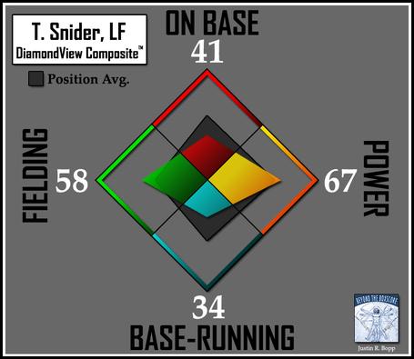 Batter-dvc2-bluejays-lf-snider_medium