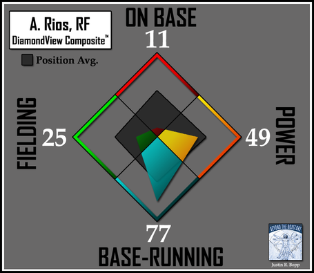 Batter-dvc2-bluejays-rf-rios_medium