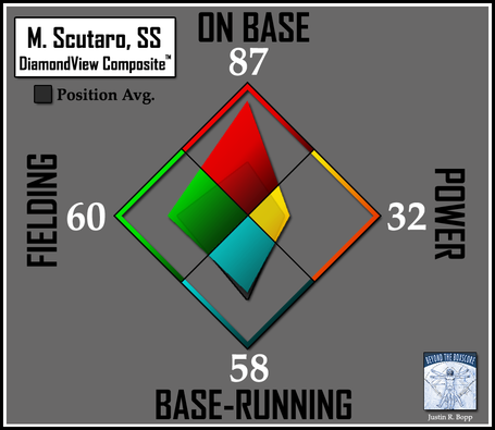 Batter-dvc2-bluejays-ss-scutaro_medium