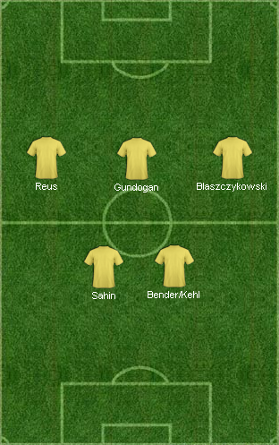 Dortmund-4-2-3-1-sahin-bendkehl_medium