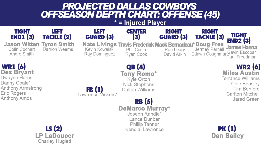 Dallas_prjctd_depth