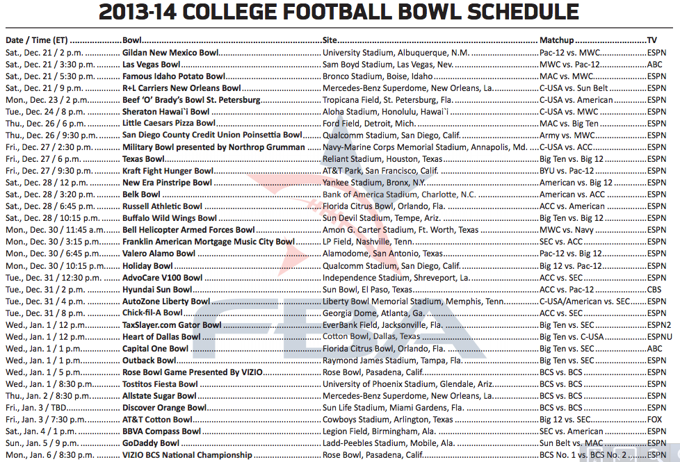 The TV schedule for the 2013-14 bowl slate has been revealed, and the