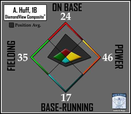 Batter-dvc2-orioles-1b-huff_medium