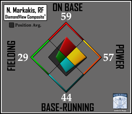 Batter-dvc2-orioles-rf-markakis_medium