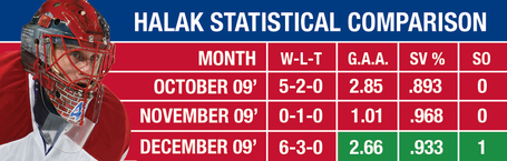 Halak_statcomp_dec_medium
