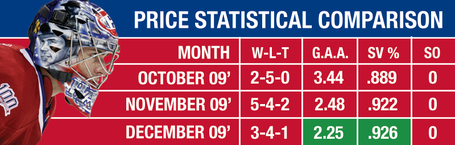 Price_statcomp_dec_medium